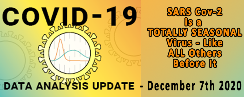 Latest Statistical Analysis – Covid-19 Just a Super SEASONAL Viral Outbreak
